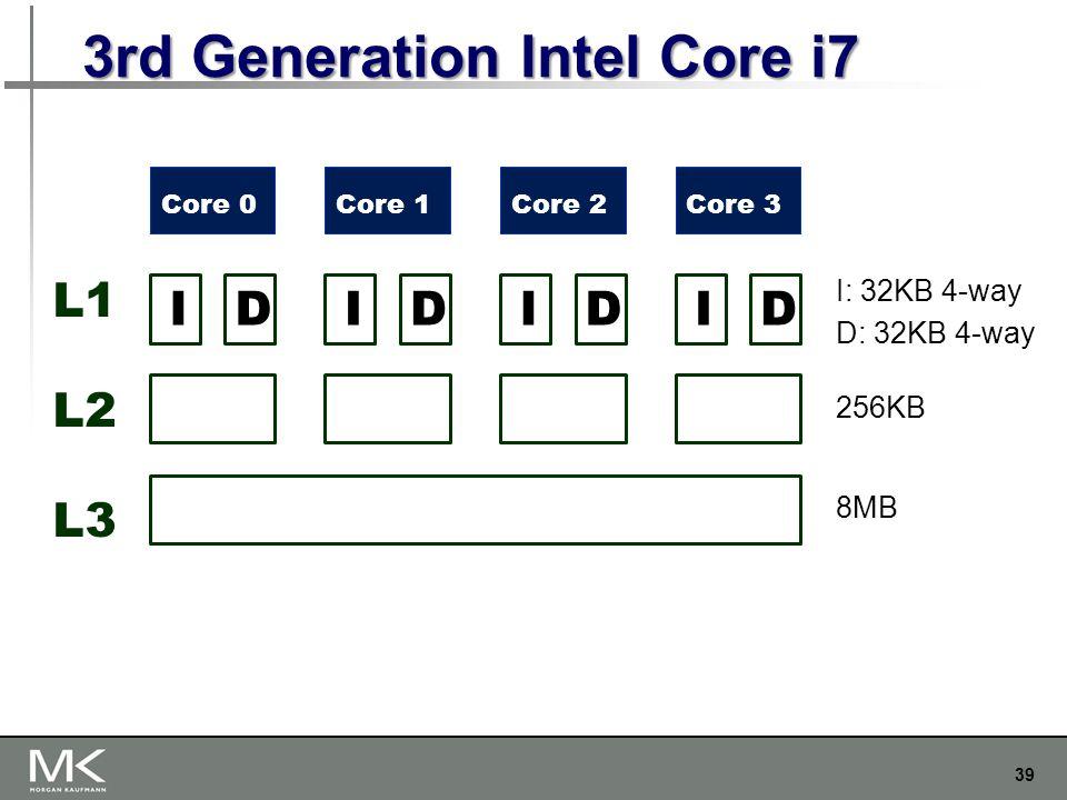 39 3rd Generation Intel Core i7 Core 0 L1 L2 L3 I D Core 1 I D Core 2 I D Core 3 I D I: 32KB 4-way D: 32KB 4-way 256KB 8MB