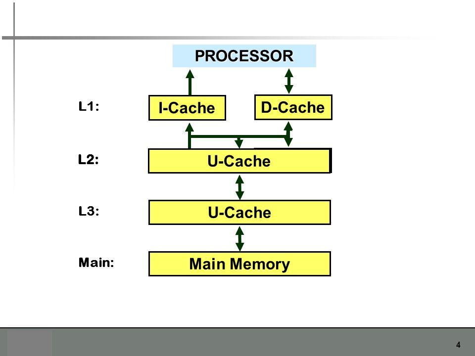 4 PROCESSOR I-Cache D-Cache L1: I-Cache D-Cache L2: U-Cache L2: U-Cache L3: Main Memory Main: