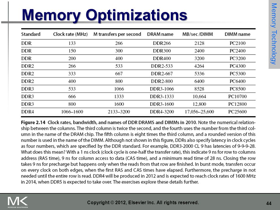 44 Copyright © 2012, Elsevier Inc. All rights reserved. Memory Optimizations Memory Technology