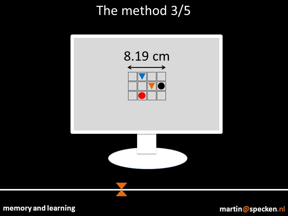 memory and learning martin@specken.nl 8.19 cm The method 3/5 8.19 cm