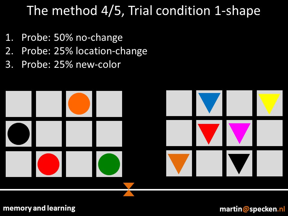 memory and learning The method 4/5, Trial condition 1-shape 1.Probe: 50% no-change 2.Probe: 25% location-change 3.Probe: 25% new-color