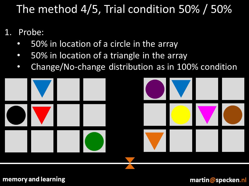 memory and learning The method 4/5, Trial condition 50% / 50% 1.Probe: 50% in location of a circle in the array 50% in location of a triangle in the array Change/No-change distribution as in 100% condition