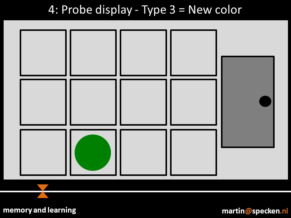 memory and learning martin@specken.nl 4: Probe display - Type 3 = New color