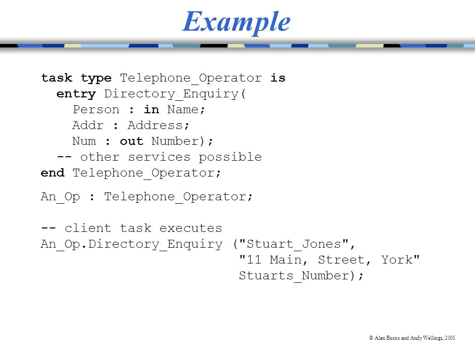 © Alan Burns and Andy Wellings, 2001 Example task type Telephone_Operator is entry Directory_Enquiry( Person : in Name; Addr : Address; Num : out Number); -- other services possible end Telephone_Operator; An_Op : Telephone_Operator; -- client task executes An_Op.Directory_Enquiry ( Stuart_Jones , 11 Main, Street, York Stuarts_Number);