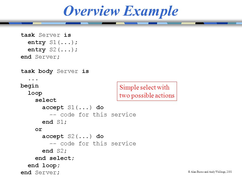 © Alan Burns and Andy Wellings, 2001 Overview Example task Server is entry S1(...); entry S2(...); end Server; task body Server is...