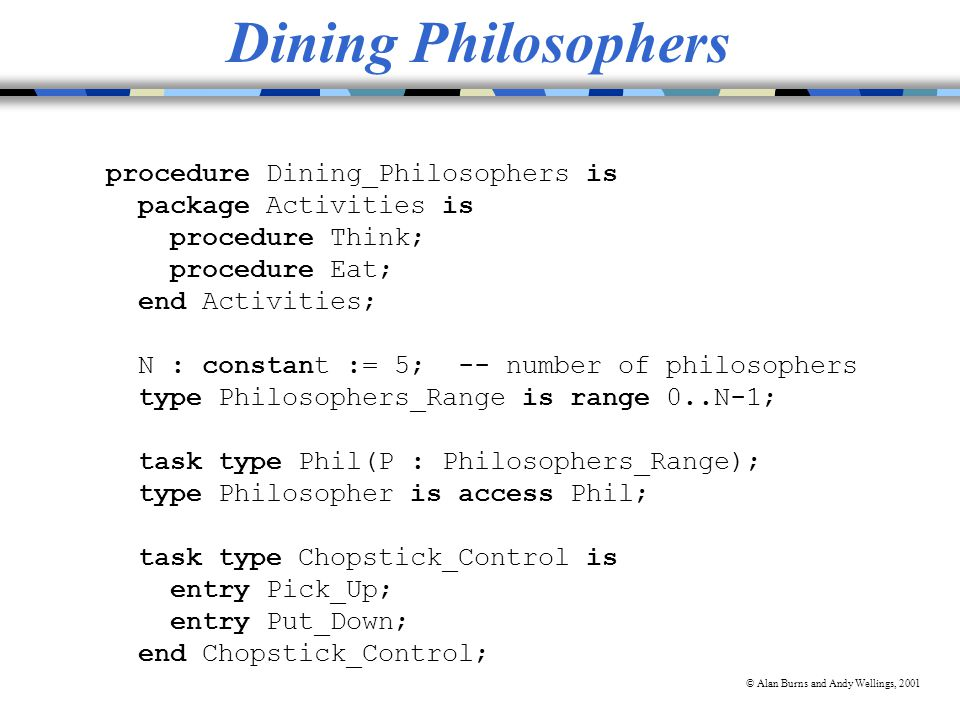 © Alan Burns and Andy Wellings, 2001 Dining Philosophers procedure Dining_Philosophers is package Activities is procedure Think; procedure Eat; end Activities; N : constant := 5; -- number of philosophers type Philosophers_Range is range 0..N-1; task type Phil(P : Philosophers_Range); type Philosopher is access Phil; task type Chopstick_Control is entry Pick_Up; entry Put_Down; end Chopstick_Control;