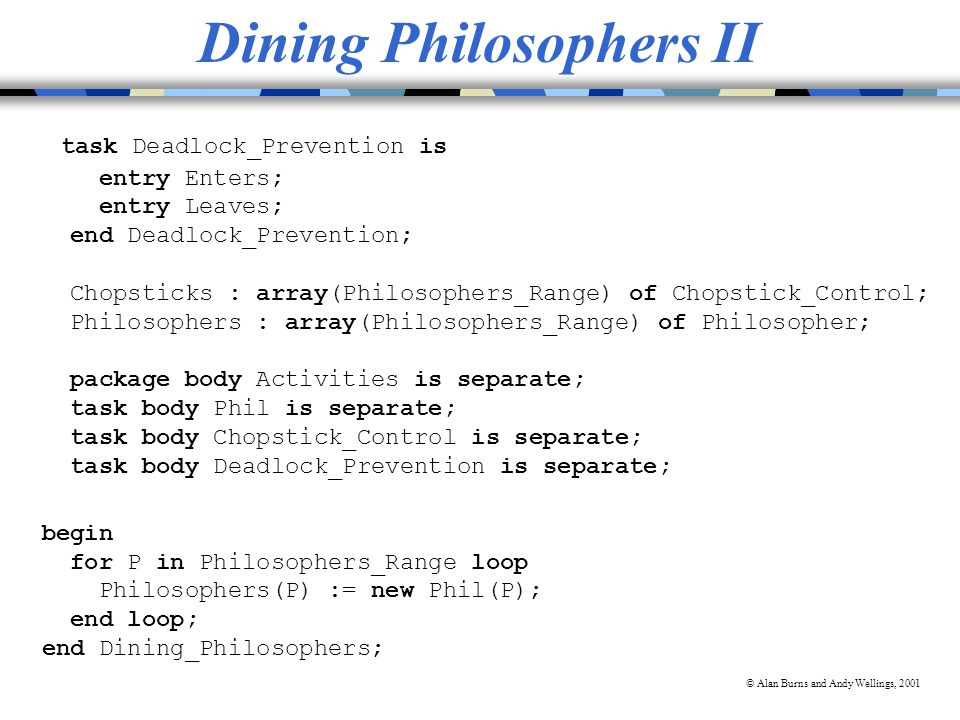 © Alan Burns and Andy Wellings, 2001 Dining Philosophers II task Deadlock_Prevention is entry Enters; entry Leaves; end Deadlock_Prevention; Chopsticks : array(Philosophers_Range) of Chopstick_Control; Philosophers : array(Philosophers_Range) of Philosopher; package body Activities is separate; task body Phil is separate; task body Chopstick_Control is separate; task body Deadlock_Prevention is separate; begin for P in Philosophers_Range loop Philosophers(P) := new Phil(P); end loop; end Dining_Philosophers;