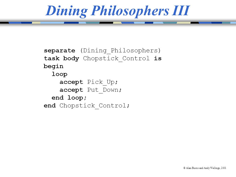 © Alan Burns and Andy Wellings, 2001 Dining Philosophers III separate (Dining_Philosophers) task body Chopstick_Control is begin loop accept Pick_Up; accept Put_Down; end loop; end Chopstick_Control;