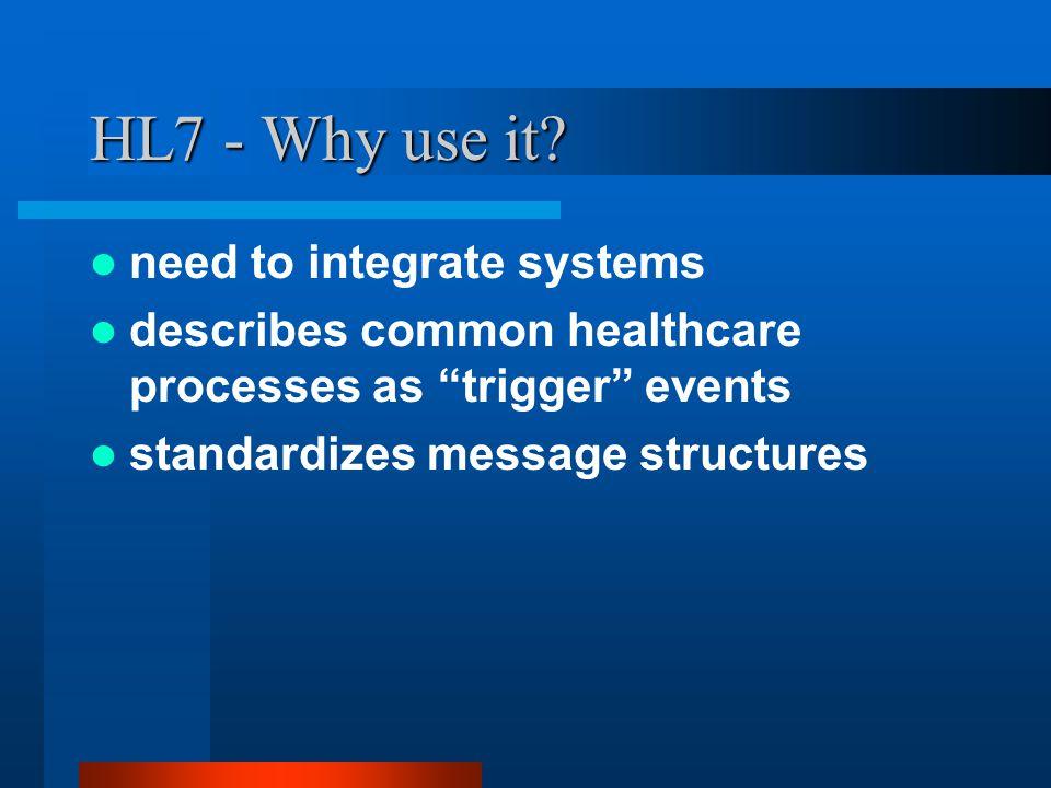 HL7 - Messages modeled after real-life events trigger -> HL7 message Trigger event.
