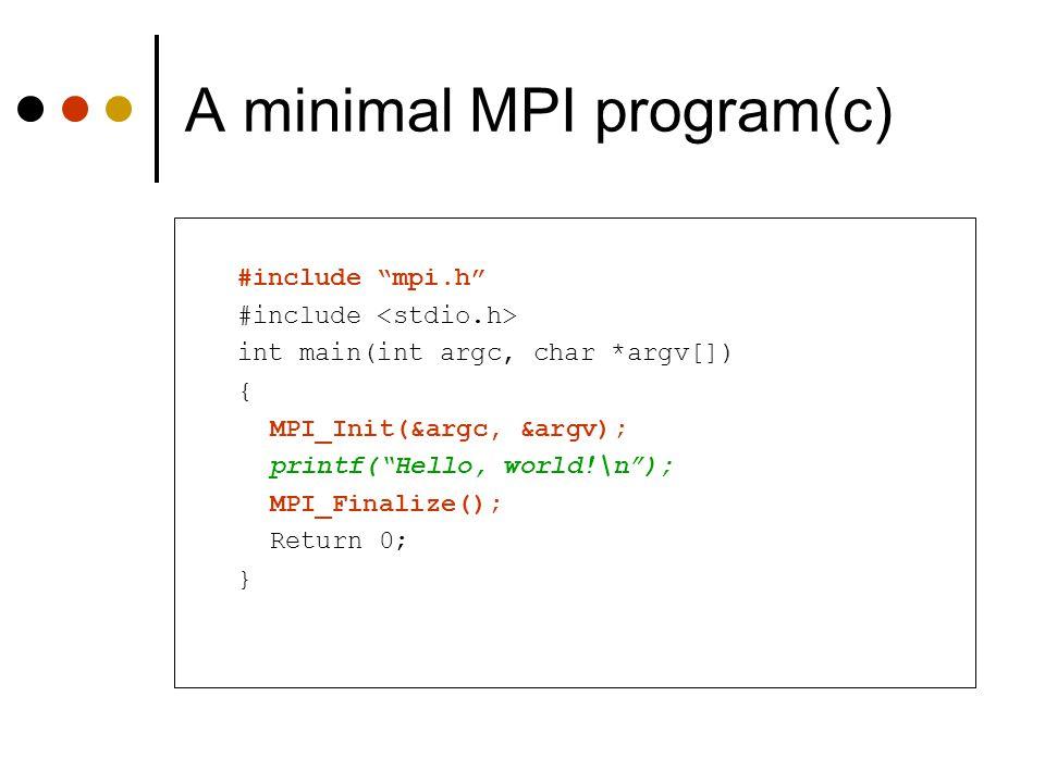 "A minimal MPI program(c) #include ""mpi.h"" #include int main(int argc, char *argv[]) { MPI_Init(&argc, &argv); printf(""Hello, world!\n""); MPI_Finalize("