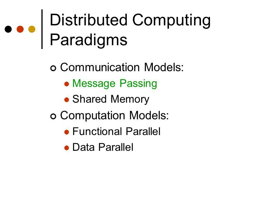 Example: Compute PI (0)