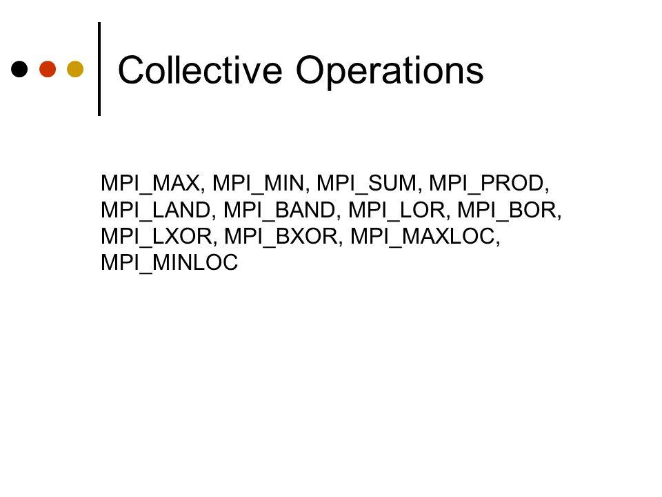 Collective Operations MPI_MAX, MPI_MIN, MPI_SUM, MPI_PROD, MPI_LAND, MPI_BAND, MPI_LOR, MPI_BOR, MPI_LXOR, MPI_BXOR, MPI_MAXLOC, MPI_MINLOC
