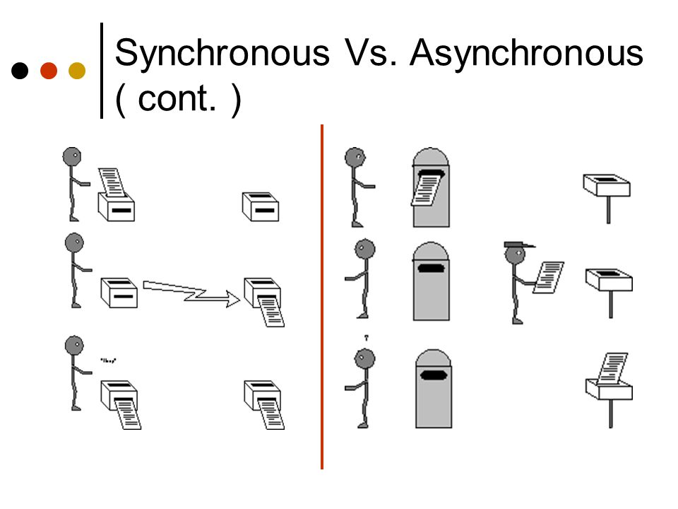 Synchronous Vs. Asynchronous ( cont. )
