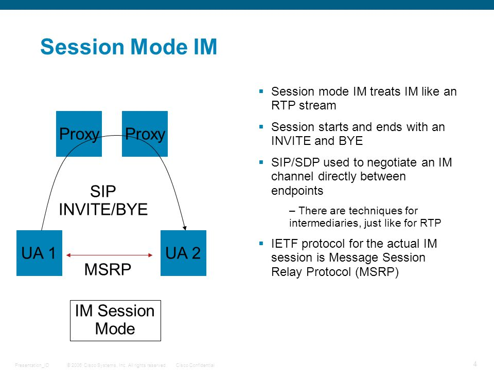 © 2006 Cisco Systems, Inc. All rights reserved.Cisco ConfidentialPresentation_ID 4 Session Mode IM  Session mode IM treats IM like an RTP stream  Se
