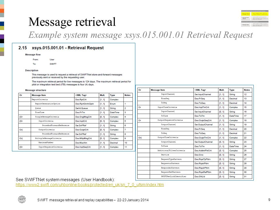 Message retrieval Example system message xsys.015.001.01 Retrieval Request SWIFT message retrieval and replay capabilities – 22-23 January 2014 9 See