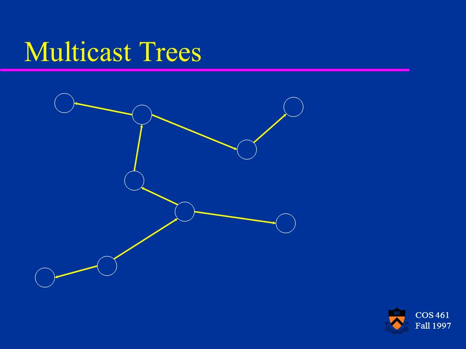 COS 461 Fall 1997 Multicast Trees
