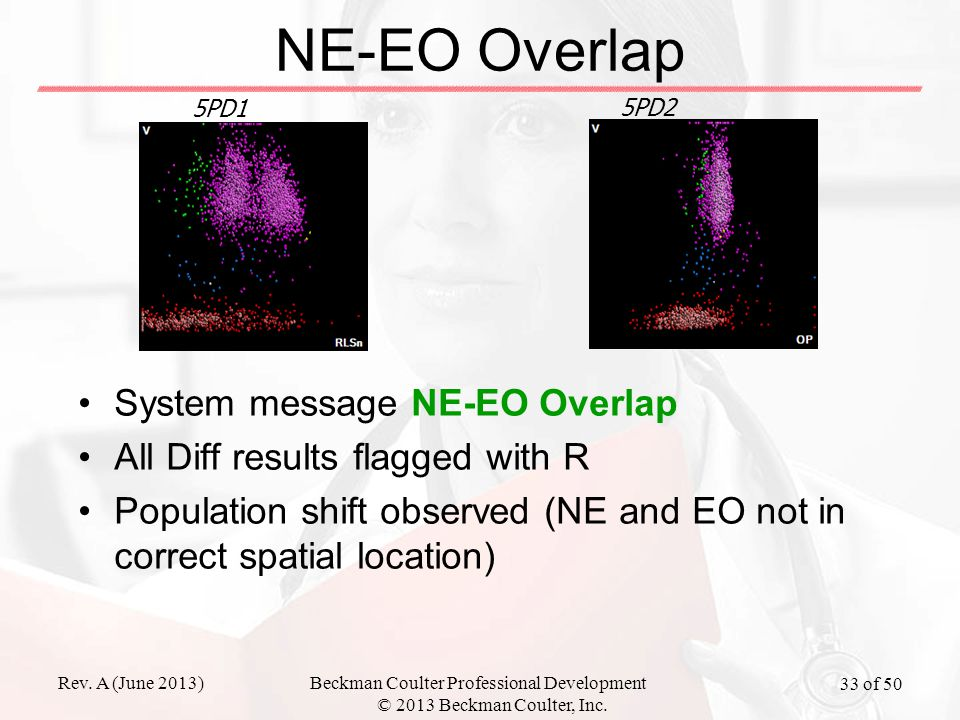 Rev. A (June 2013)Beckman Coulter Professional Development © 2013 Beckman Coulter, Inc. 33 of 50 NE-EO Overlap System message NE-EO Overlap All Diff r