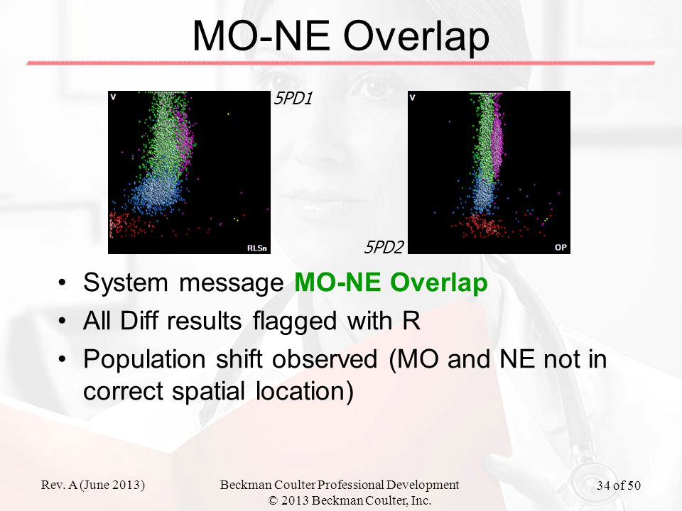 Rev. A (June 2013)Beckman Coulter Professional Development © 2013 Beckman Coulter, Inc. 34 of 50 MO-NE Overlap System message MO-NE Overlap All Diff r