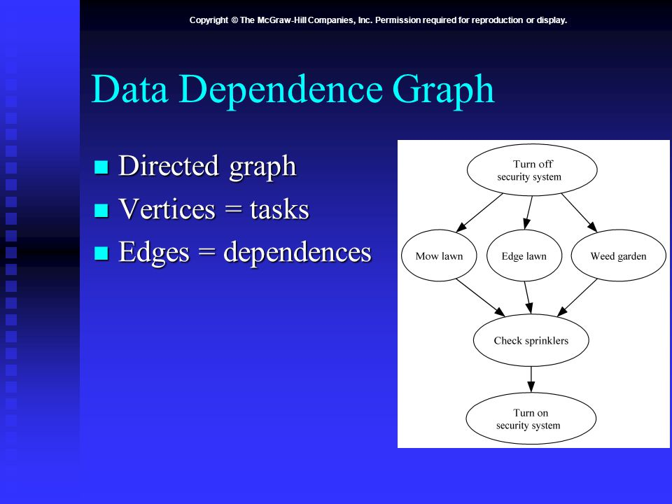 Copyright © The McGraw-Hill Companies, Inc. Permission required for reproduction or display. Data Dependence Graph Directed graph Directed graph Verti