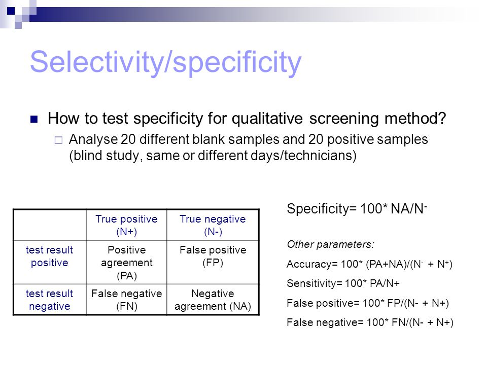 Selectivity/specificity How to test specificity for qualitative screening method?  Analyse 20 different blank samples and 20 positive samples (blind