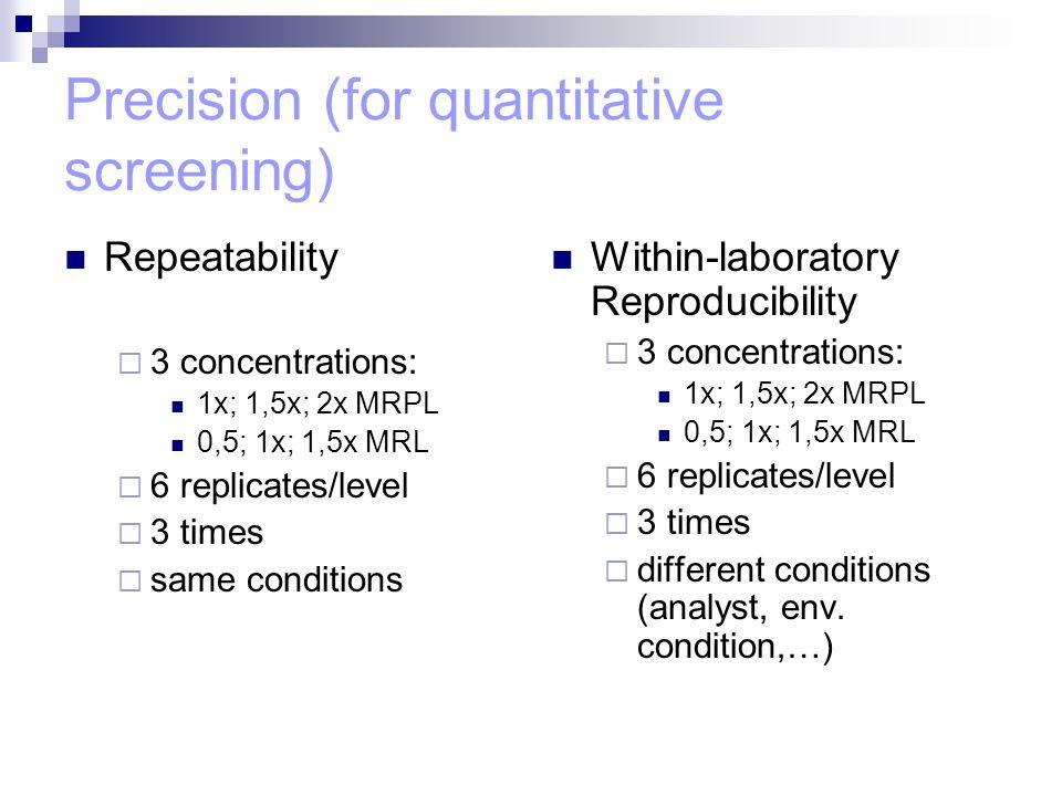 Repeatability  3 concentrations: 1x; 1,5x; 2x MRPL 0,5; 1x; 1,5x MRL  6 replicates/level  3 times  same conditions Within-laboratory Reproducibili