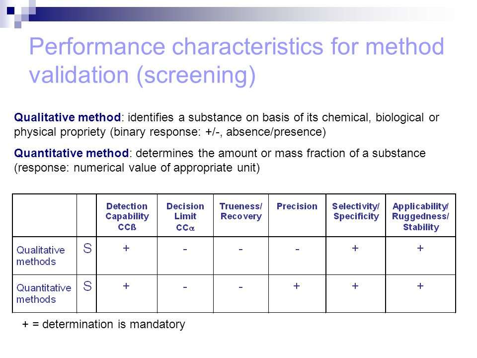 Performance characteristics for method validation (screening) + = determination is mandatory Qualitative method: identifies a substance on basis of its chemical, biological or physical propriety (binary response: +/-, absence/presence) Quantitative method: determines the amount or mass fraction of a substance (response: numerical value of appropriate unit)