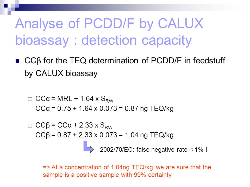 Analyse of PCDD/F by CALUX bioassay : detection capacity CCβ for the TEQ determination of PCDD/F in feedstuff by CALUX bioassay  CCα = MRL + 1.64 x S