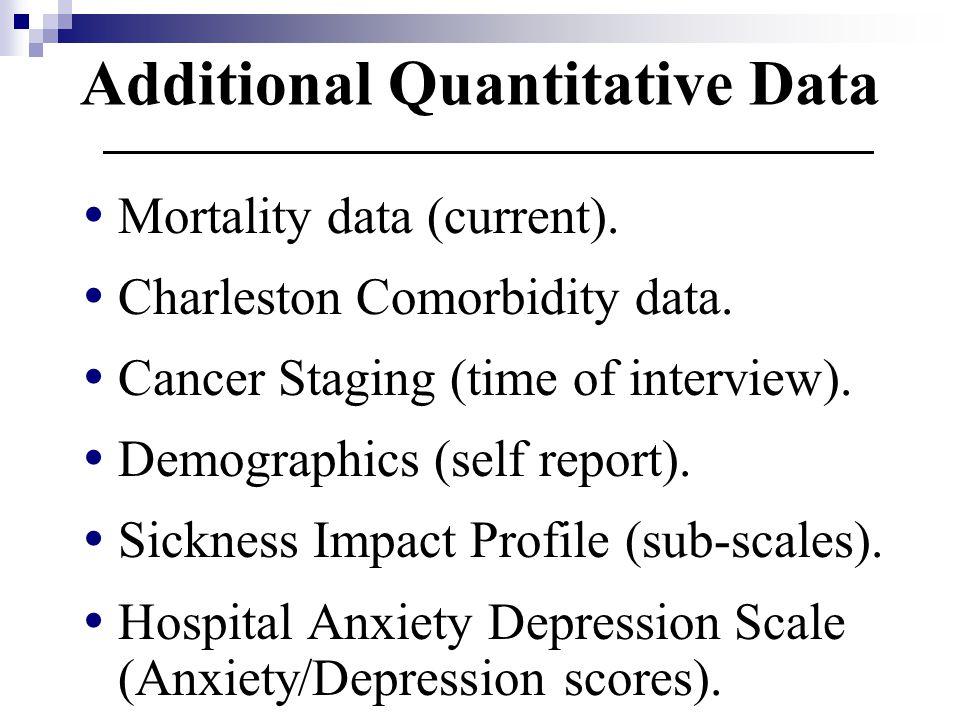 Additional Quantitative Data  Mortality data (current).