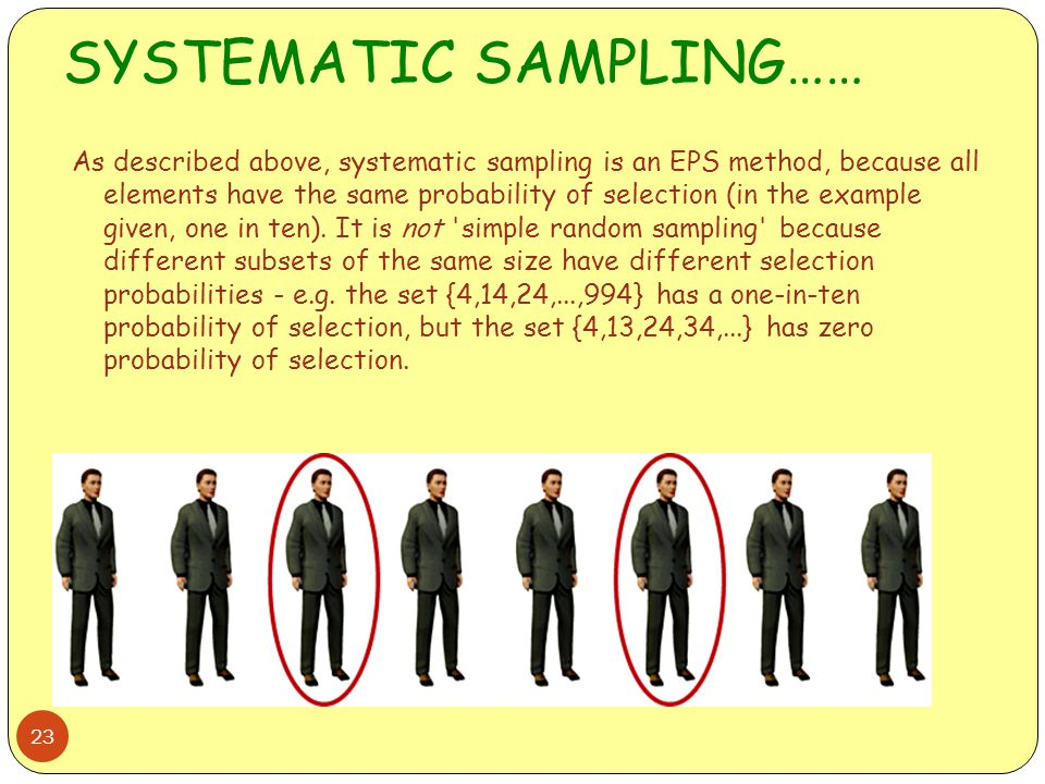 SYSTEMATIC SAMPLING…… 23 As described above, systematic sampling is an EPS method, because all elements have the same probability of selection (in the