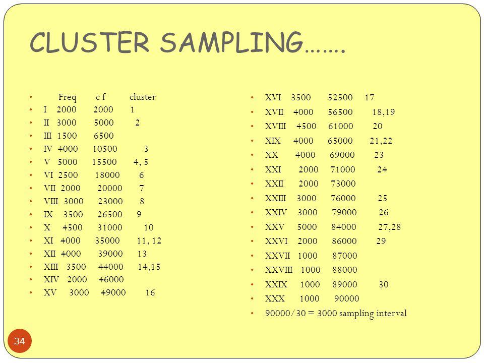 CLUSTER SAMPLING……. 34 Freq c f cluster I 2000 2000 1 II 3000 5000 2 III 1500 6500 IV 4000 10500 3 V 5000 15500 4, 5 VI 2500 18000 6 VII 2000 20000 7