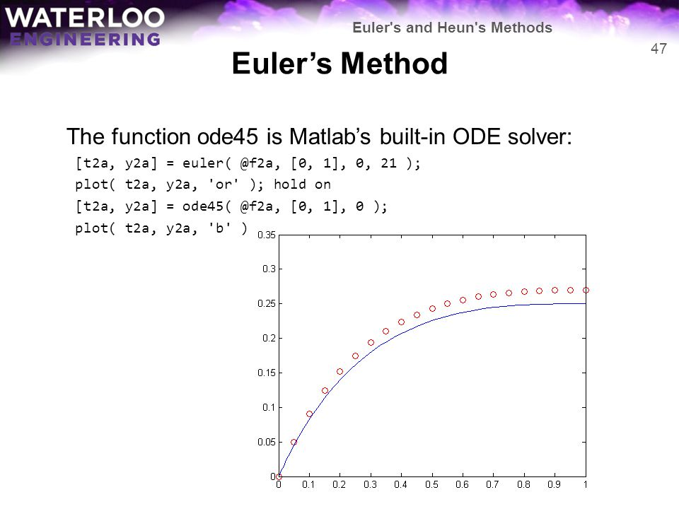 Euler's Method The function ode45 is Matlab's built-in ODE solver: [t2a, y2a] = euler( @f2a, [0, 1], 0, 21 ); plot( t2a, y2a, 'or' ); hold on [t2a, y2