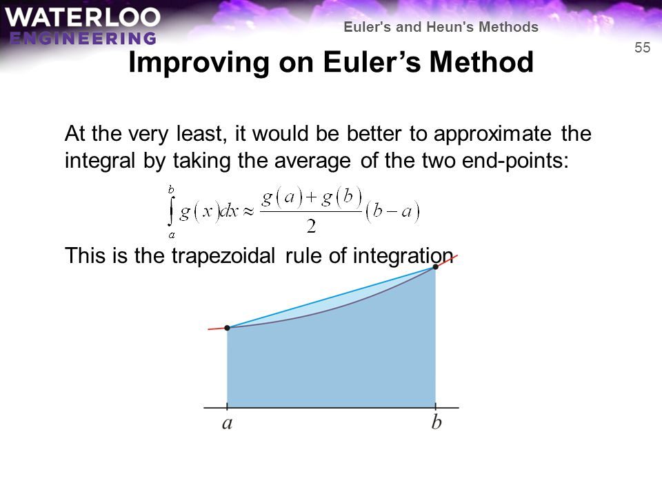 Improving on Euler's Method At the very least, it would be better to approximate the integral by taking the average of the two end-points: This is the