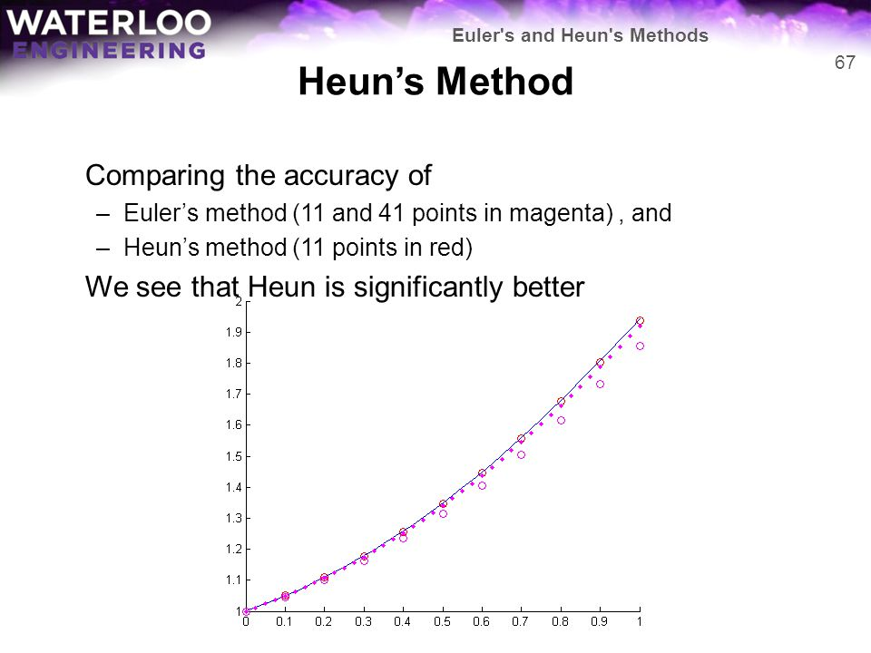 Heun's Method Comparing the accuracy of –Euler's method (11 and 41 points in magenta), and –Heun's method (11 points in red) We see that Heun is signi