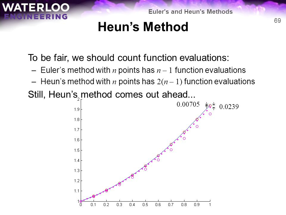 0.0239 0.00705 Heun's Method To be fair, we should count function evaluations: –Euler's method with n points has n – 1 function evaluations –Heun's me
