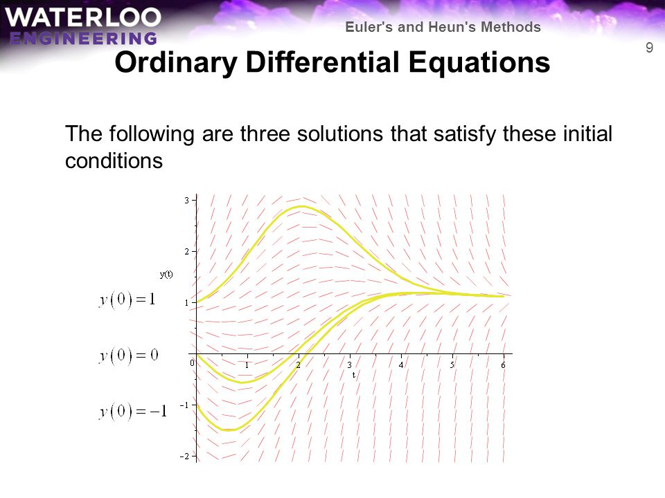 Ordinary Differential Equations The following are three solutions that satisfy these initial conditions 9 Euler's and Heun's Methods