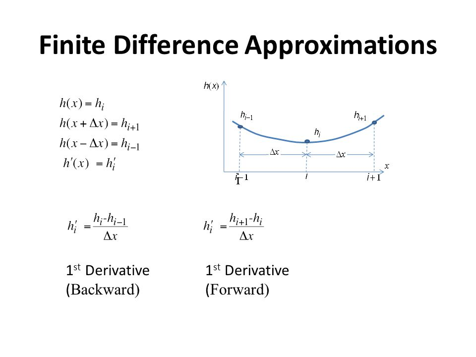 Finite Difference Approximations 1 st Derivative ( Backward) 1 st Derivative ( Forward) i