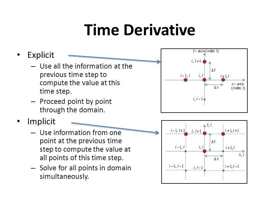 Time Derivative Explicit – Use all the information at the previous time step to compute the value at this time step.