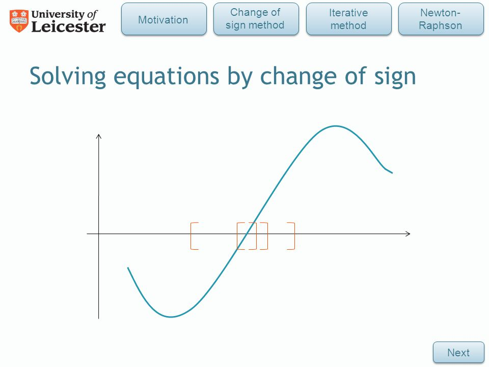 Solving equations by change of sign Next Iterative method Newton- Raphson Change of sign method Motivation