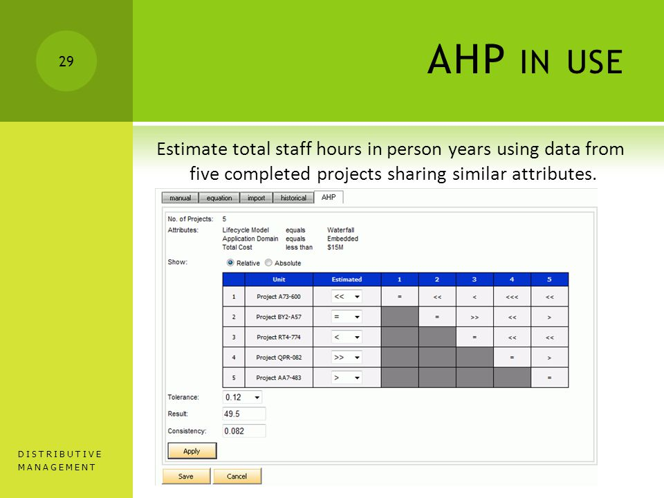 AHP IN USE Estimate total staff hours in person years using data from five completed projects sharing similar attributes.