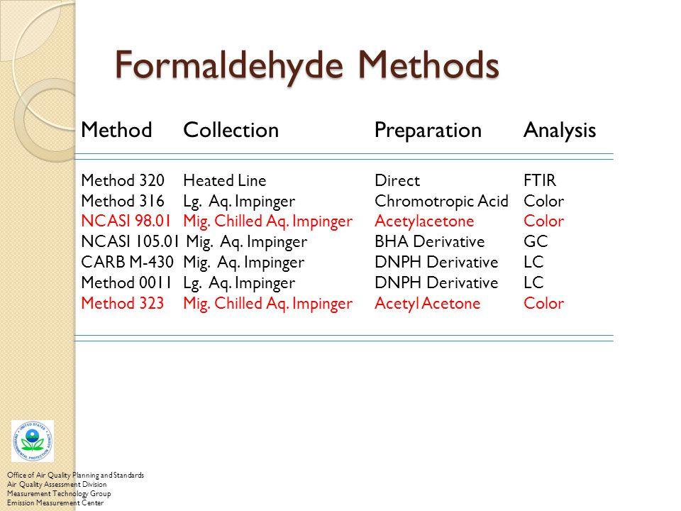 QA/QC and Data Analysis 7.