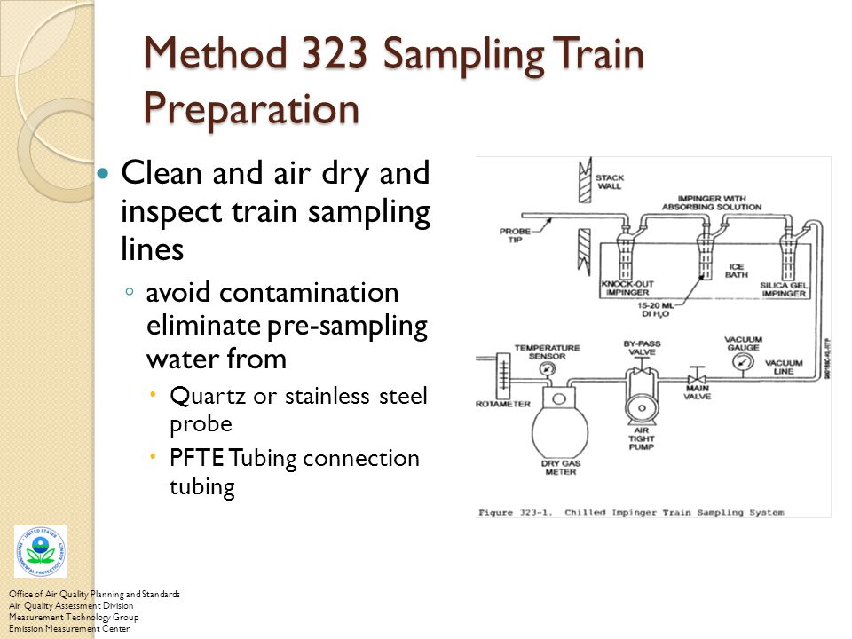 Method 323 Sampling Train Preparation Clean and air dry and inspect train sampling lines ◦ avoid contamination eliminate pre-sampling water from  Qua
