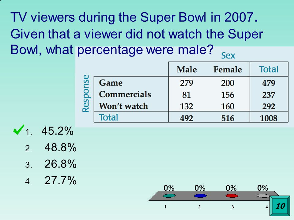 TV viewers during the Super Bowl in 2007. What percentage watched the game and were female? 1. 41.8% 2. 38.8% 3. 51.2% 4. 19.8% 10