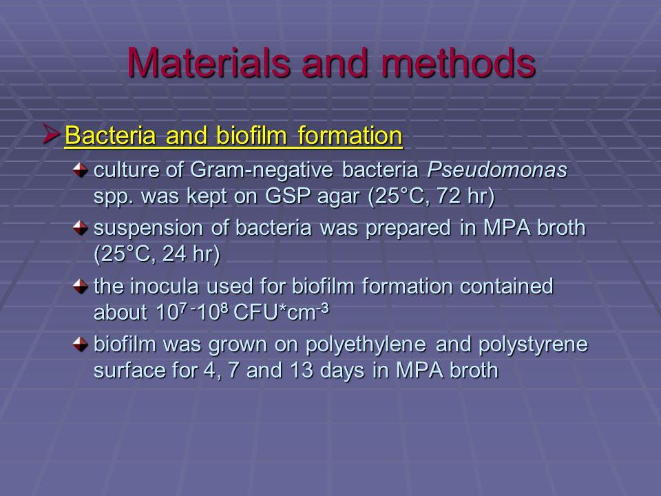 Materials and methods  Bacteria and biofilm formation culture of Gram-negative bacteria Pseudomonas spp. was kept on GSP agar (25°C, 72 hr) suspensio