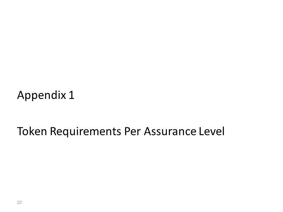 Appendix 1 Token Requirements Per Assurance Level 20