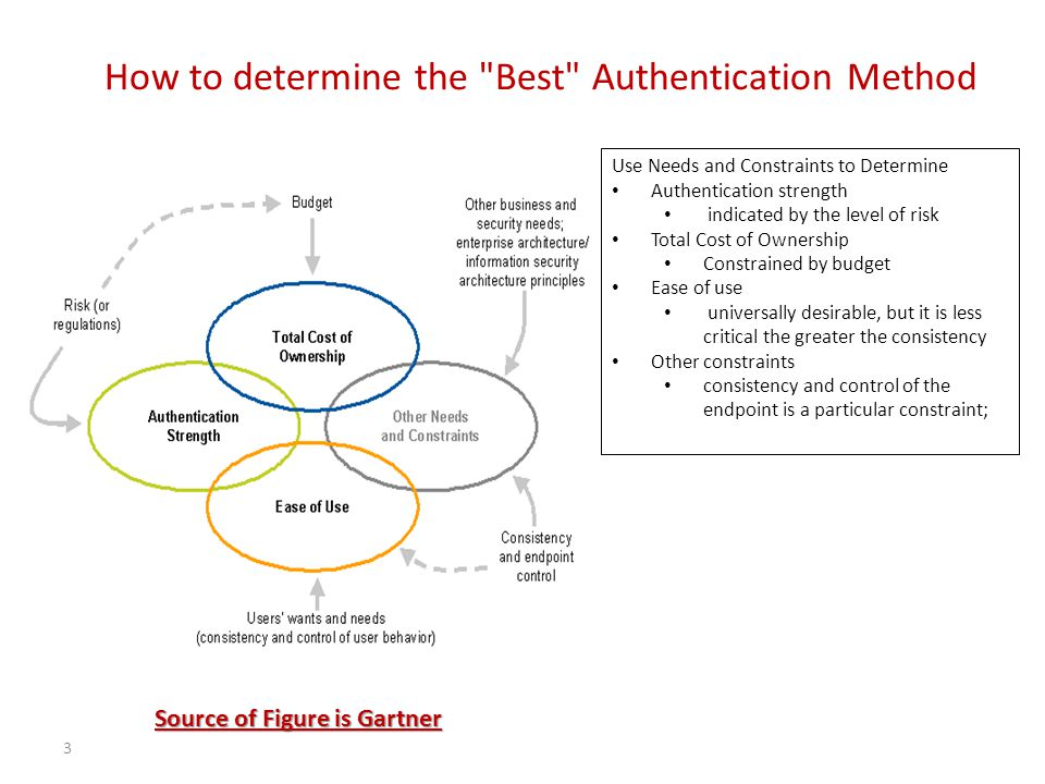 Elevating Trust in Authentication Strength Level 4 Increasing the strength of authentication can be done by adding factors from the same or different kinds of authentication categories that don't have the same vulnerabilities.