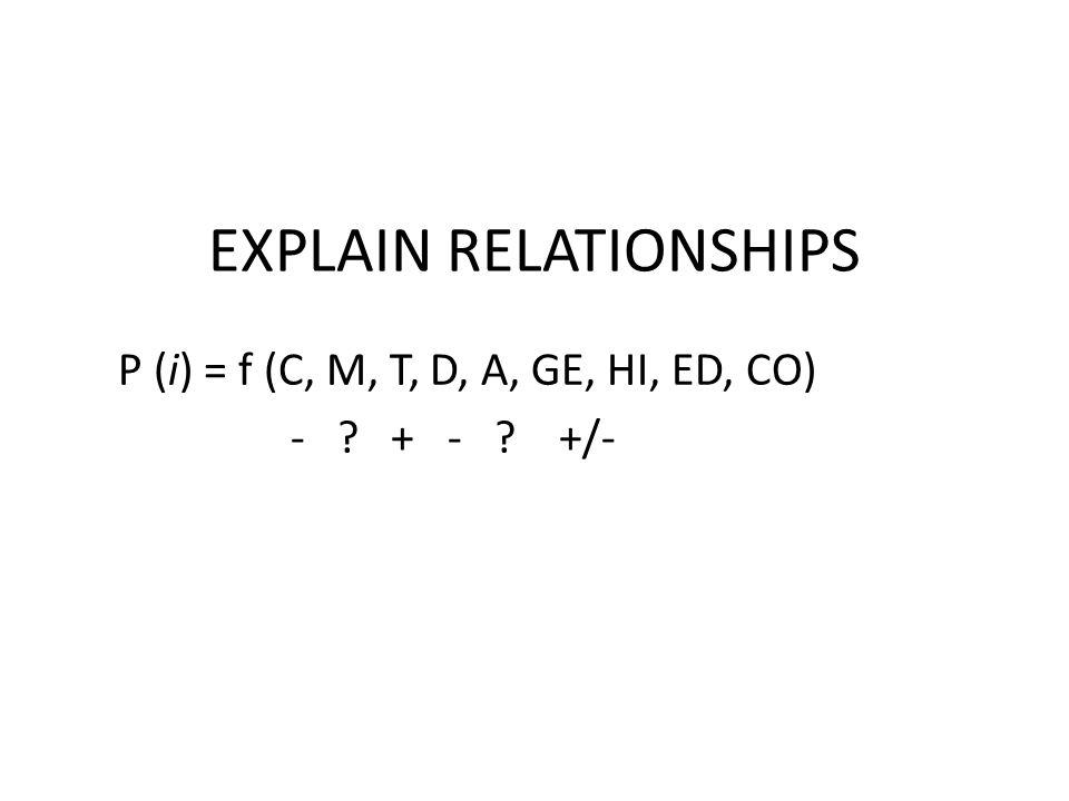 EXPLAIN RELATIONSHIPS P (i) = f (C, M, T, D, A, GE, HI, ED, CO) - + - +/-