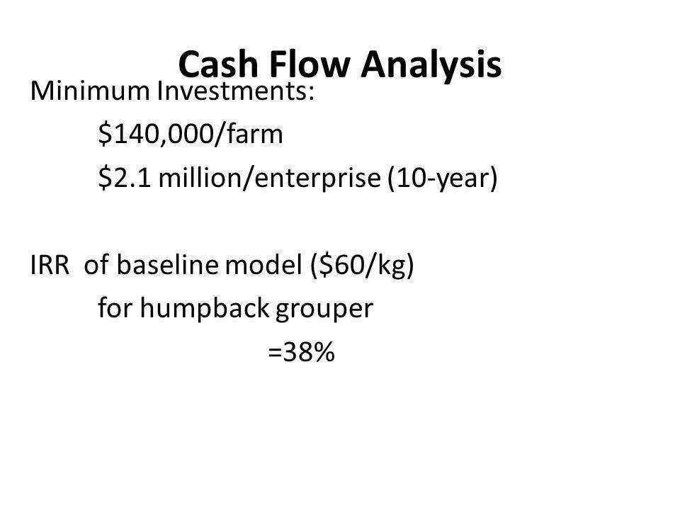 Minimum Investments: $140,000/farm $2.1 million/enterprise (10-year) IRR of baseline model ($60/kg) for humpback grouper =38%