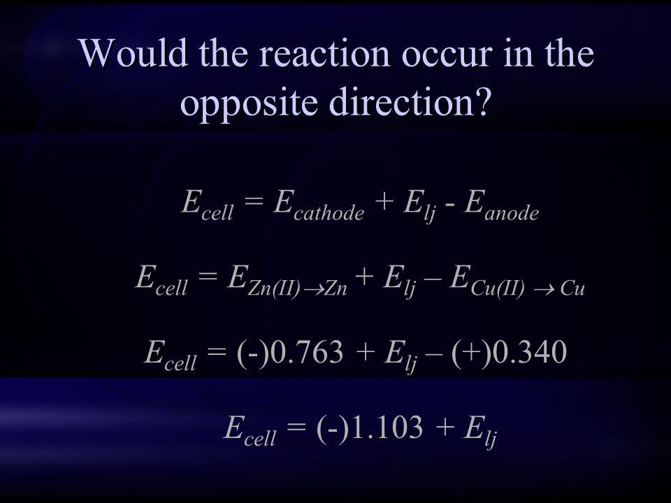 Would the reaction occur in the opposite direction? E cell = E cathode + E lj - E anode E cell = E Zn(II)  Zn + E lj – E Cu(II)  Cu E cell = (-)0.76