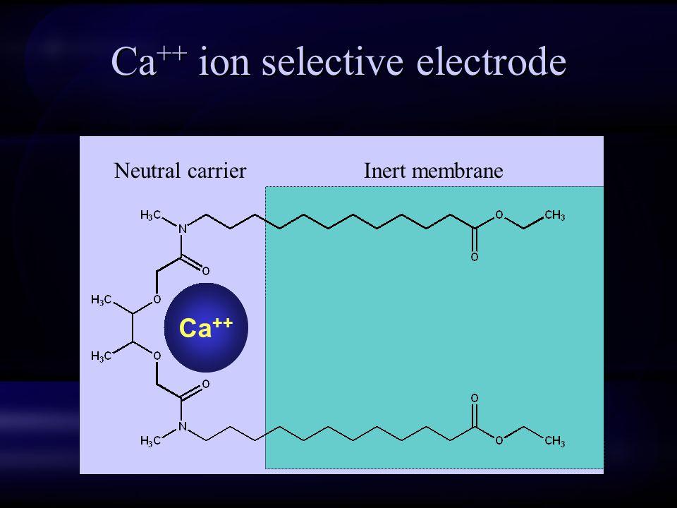 Ca ++ ion selective electrode Ca ++ Neutral carrierInert membrane