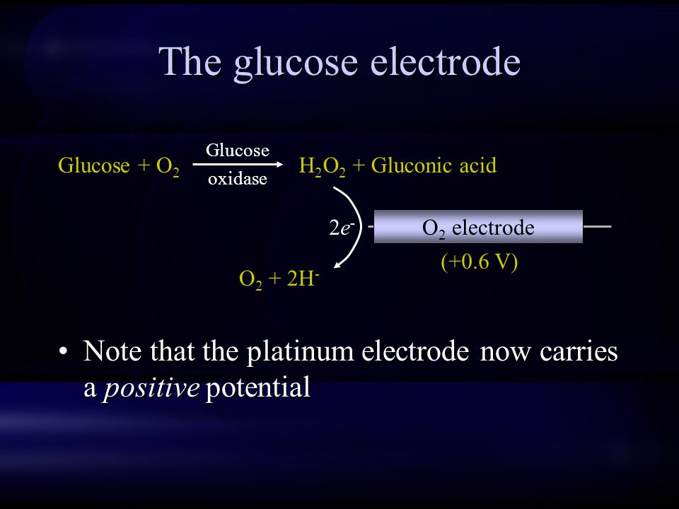 The glucose electrode Note that the platinum electrode now carries a positive potential Glucose + O 2 Glucose oxidase H 2 O 2 + Gluconic acid O 2 elec